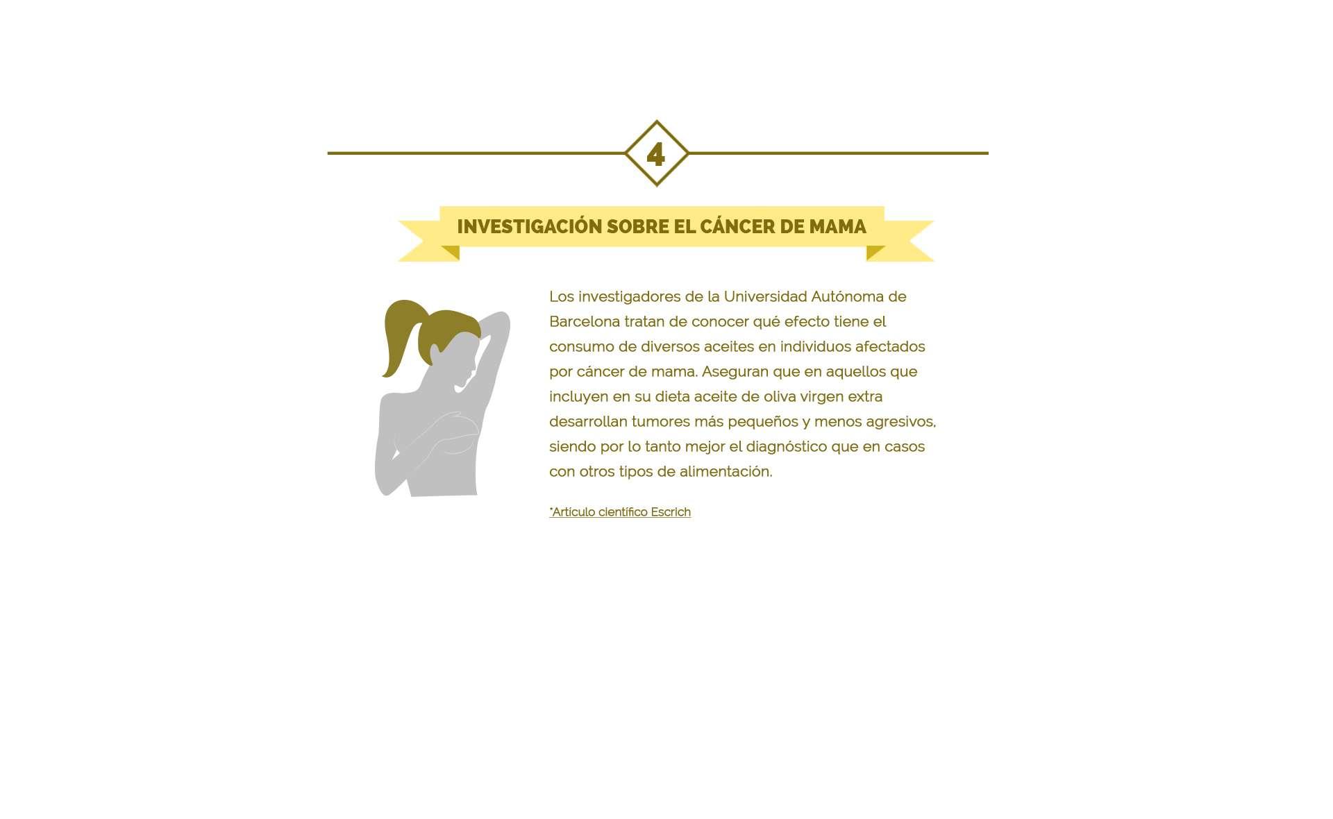 efecto del aceite de oliva en el cáncer de mama
