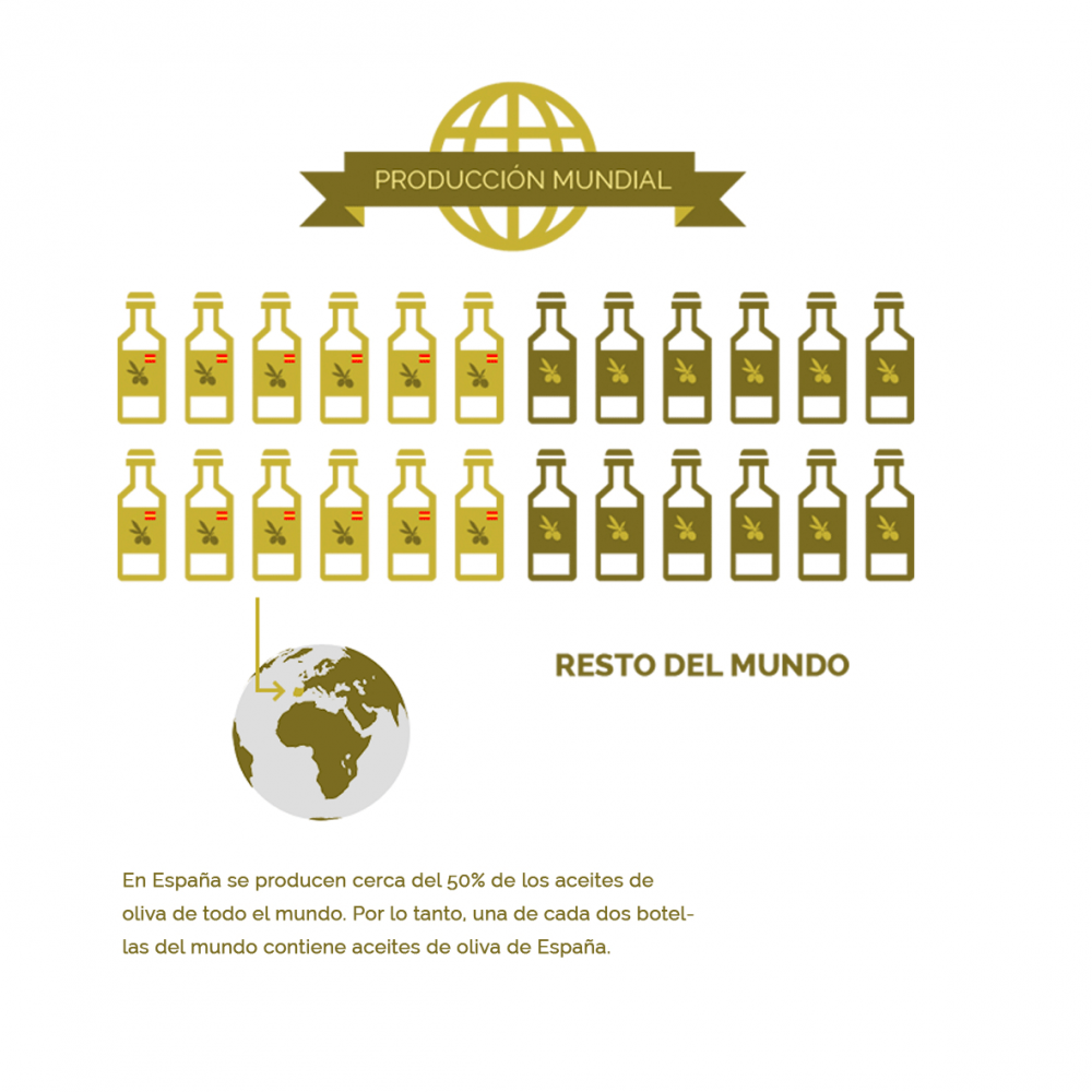 01 – España, líderes mundiales