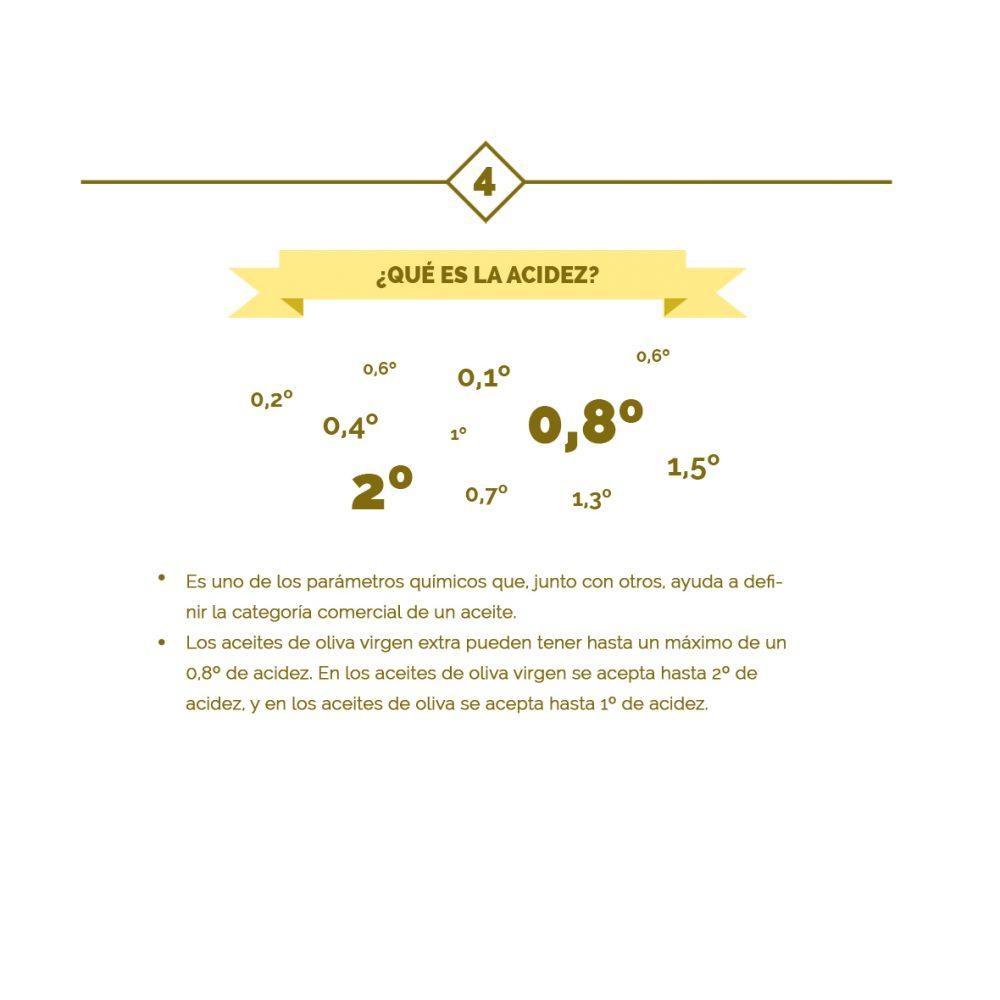 04 – Las 10 claves del aceite de oliva